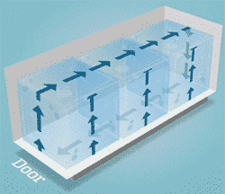 frysevarer luftstrøm container
