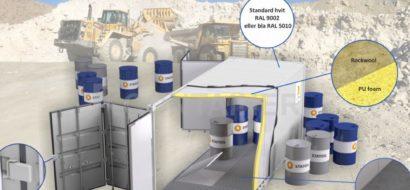 Lagring og transport av farlig avfall med miljøcontainer