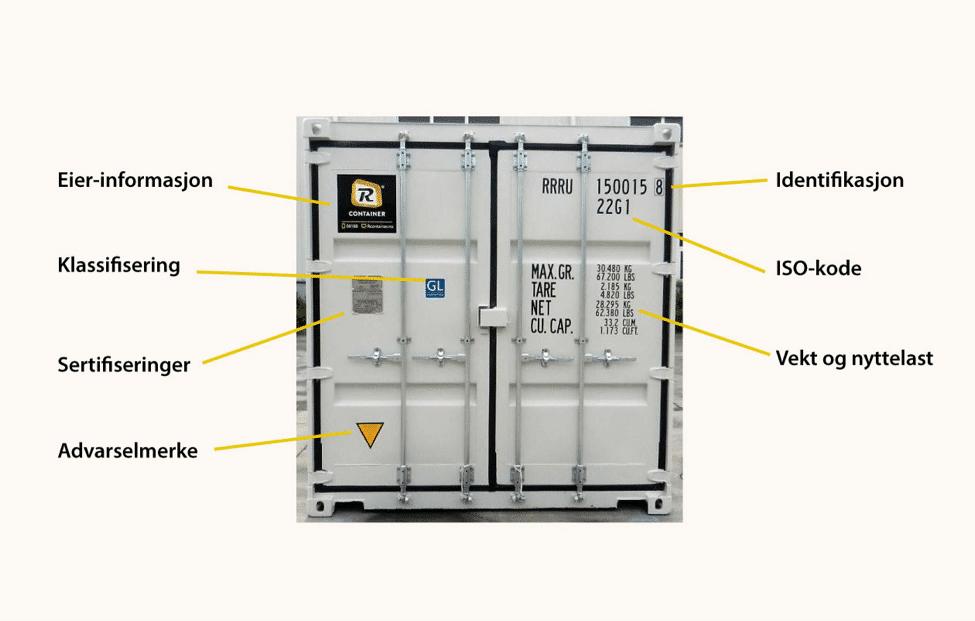 merker og symboler på containere